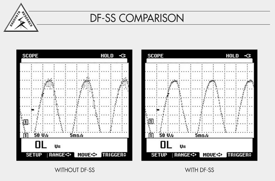dfss-chart.jpg